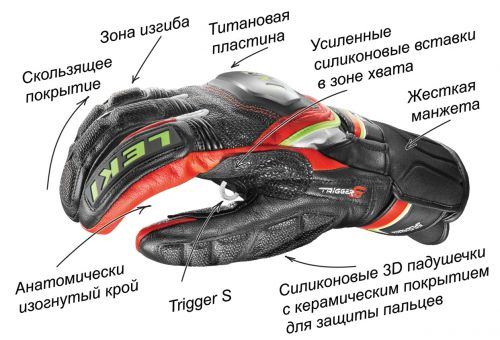 Перчатки для слалома WORLDCUP RACE TI S SPEED SYSTEM