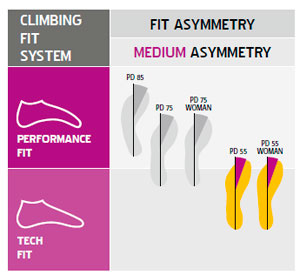 katana_fit_assymetry