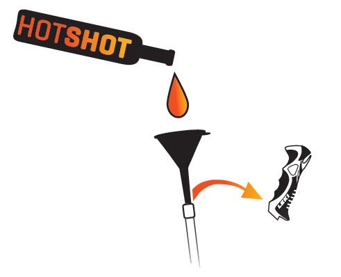 hotshot-sch